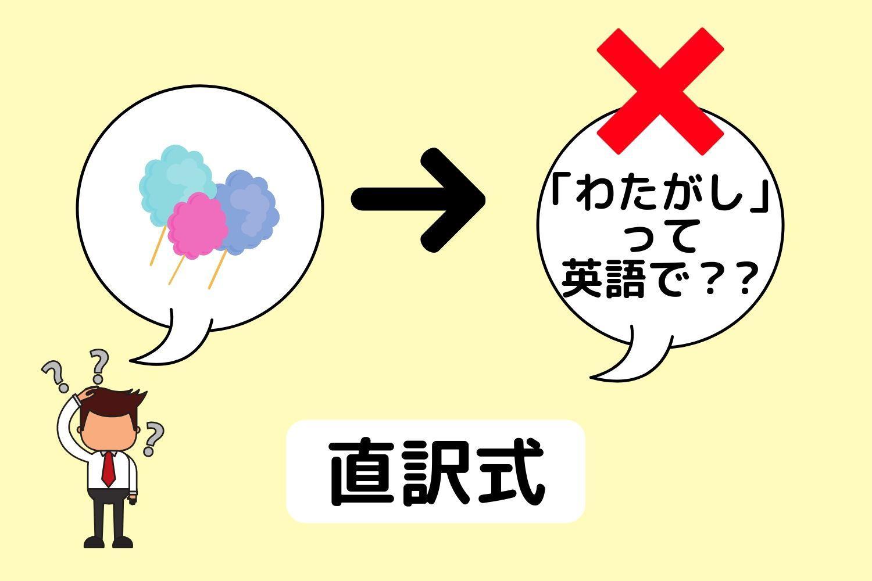 直訳式の英会話